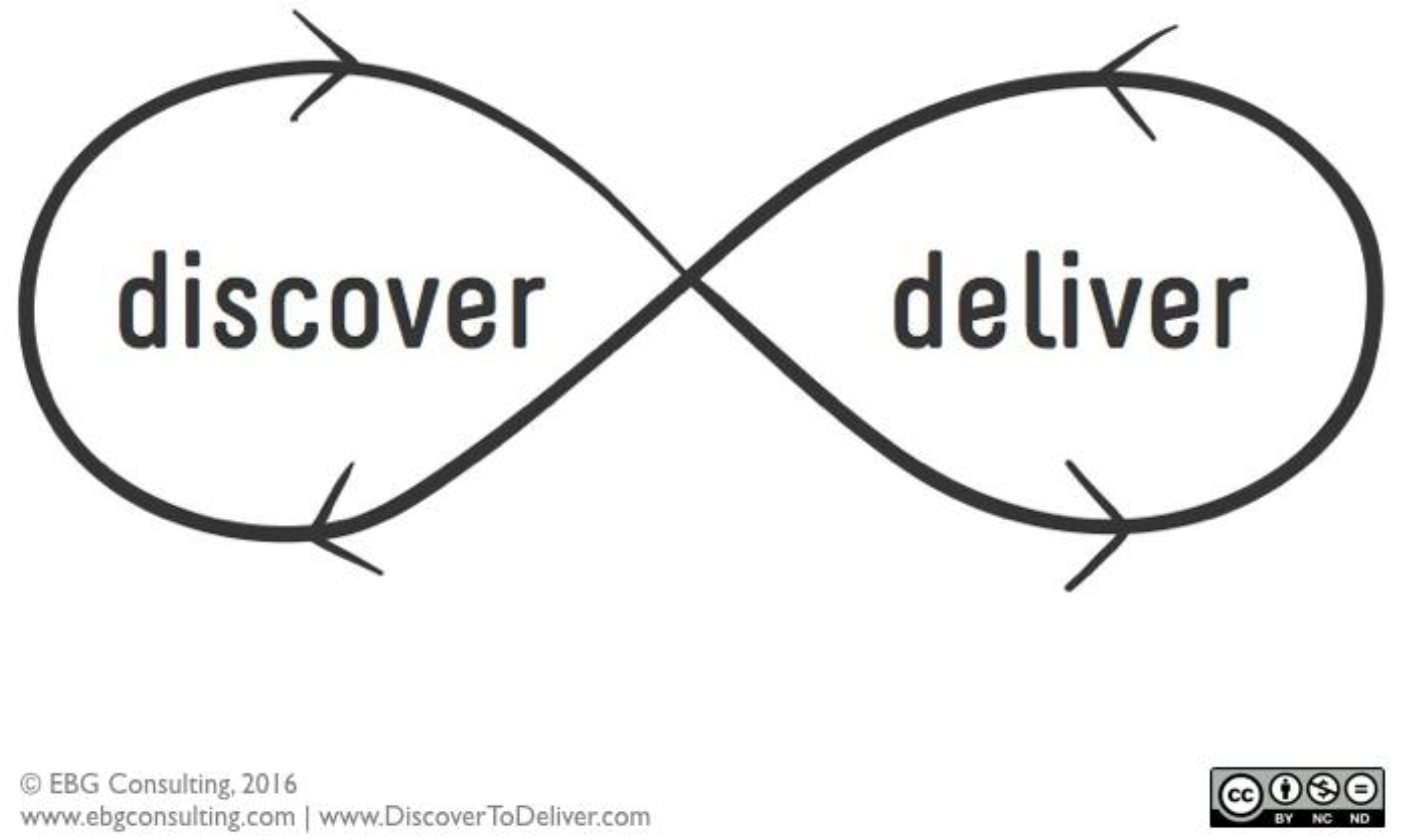 Discover_Deliver