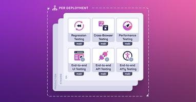 DevOpsパイプラインのテスト:デプロイメントステージのテスト