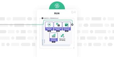 DevOpsパイプラインのテスト:本番環境でのテスト