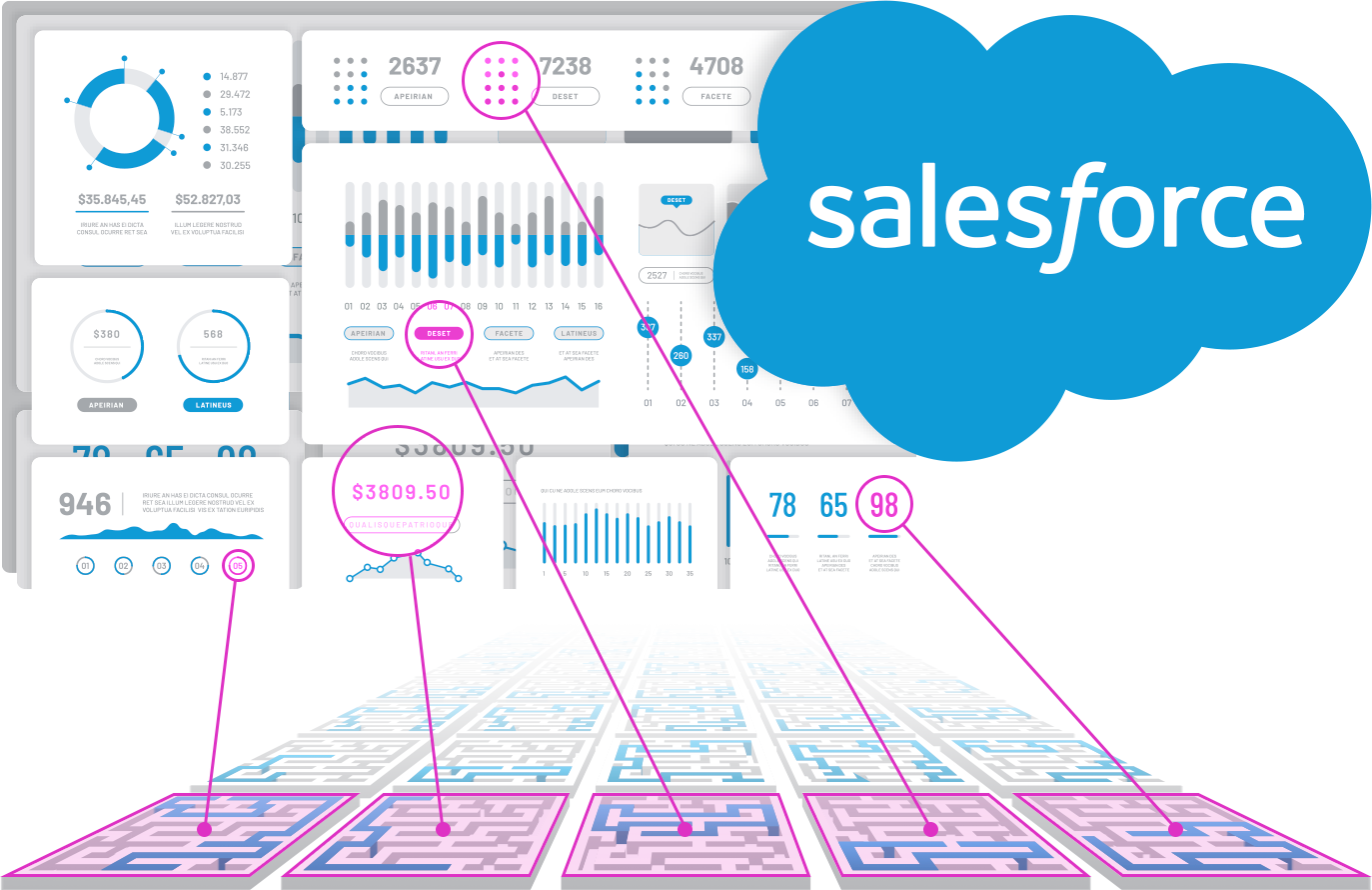 Highlights of what mabl can do for Salesforce testing