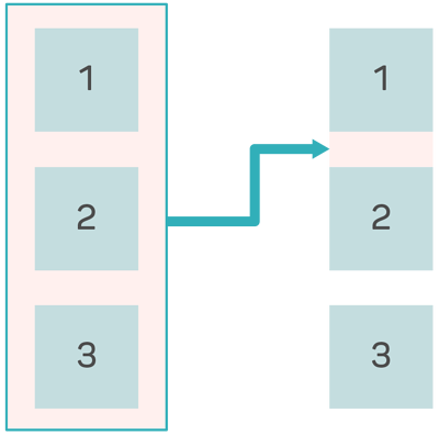 A diagram showing how to insert a flow into a test.