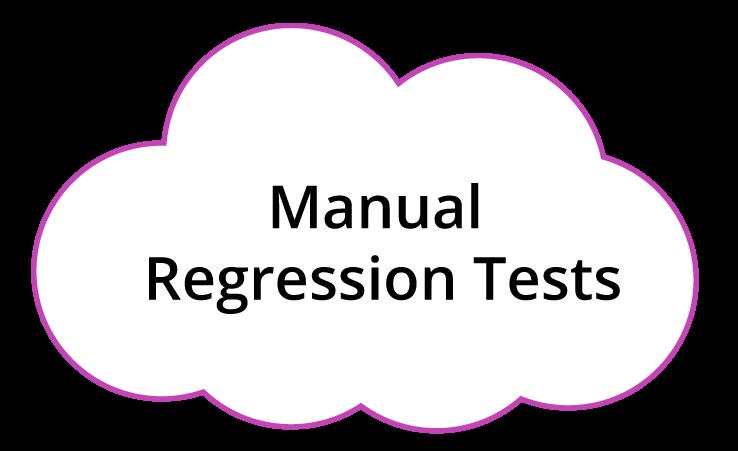 manualRegressionTestsCloud