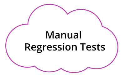 manualRegressionTestsCloud