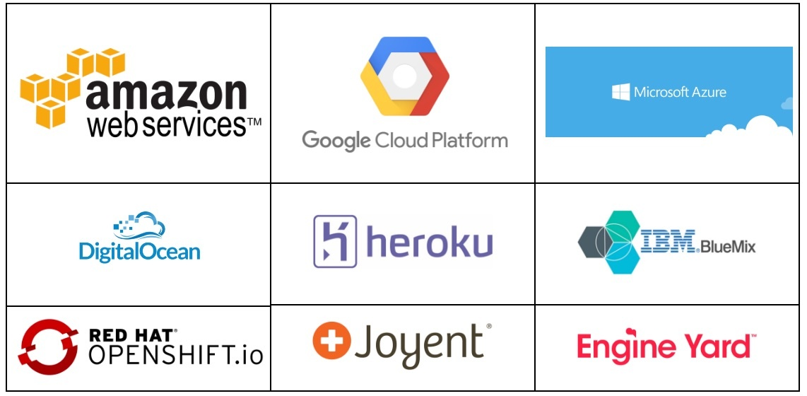 Why We Chose Google Cloud