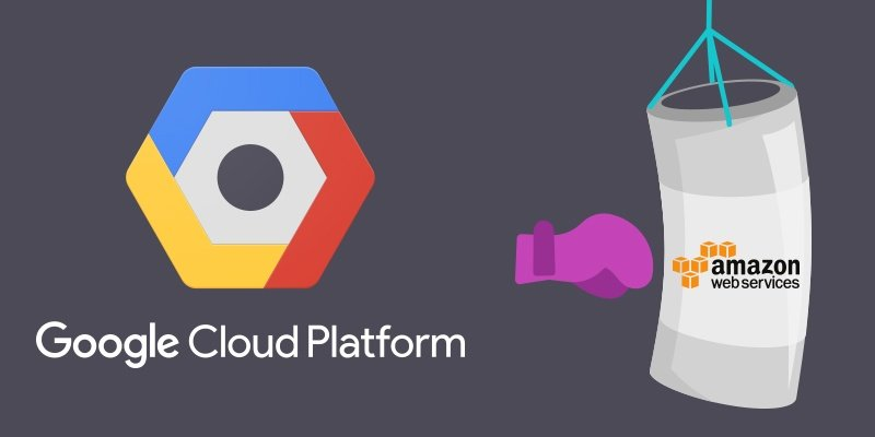 Why mabl chose Google Cloud Platform (GCP) over AWS
