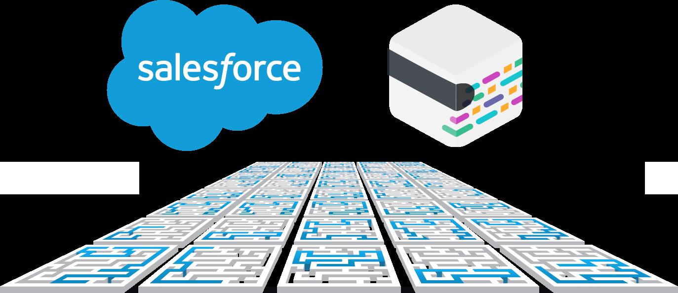 image-salesforce-plus-mabl-29MAR2021